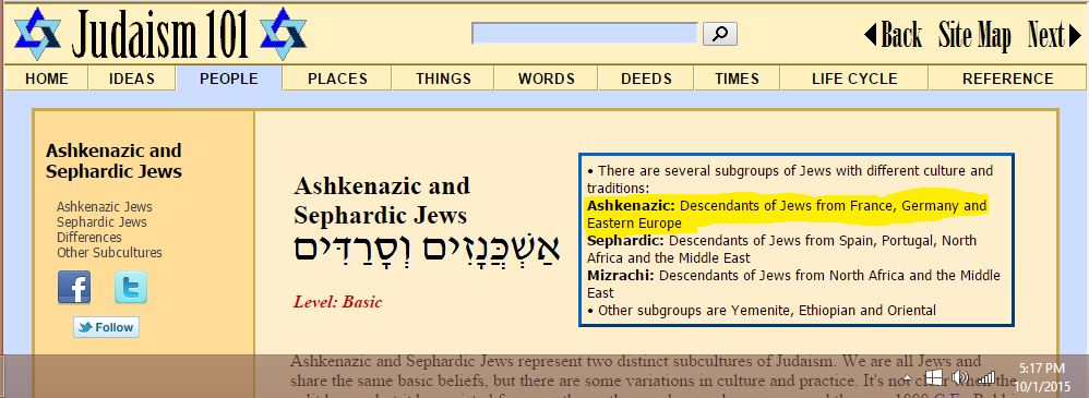 Ashkenazi Jews Definition